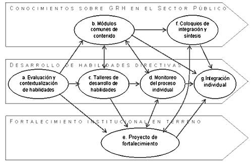 mapa_diplomado.jpg